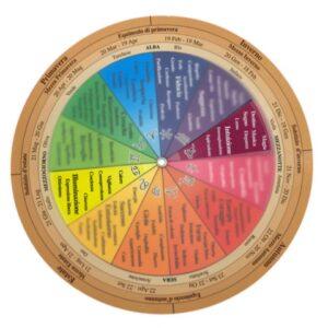 Cerchio di Nascita